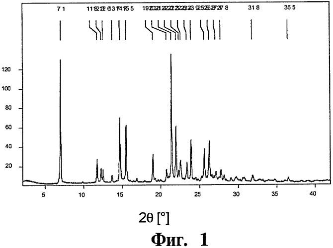 Способ получения n-{5-[3-(тиофен-2-карбонил)-пиразоло[1,5-а]пиримидин-7-ил]-2-фтор-фенил}-n-метил-ацетамида в полиморфной модификации в