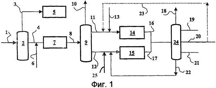 Способ получения средних дистиллятов гидроизомеризацией и гидрокрекингом сырья, поступающего со способа фишера-тропша, использующий допированный катализатор на основе мезопористого алюмосиликата с регулируемым содержанием макропор