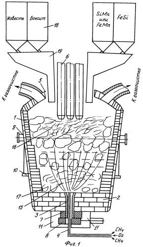Способ выплавки, раскисления, легирования и обработки стали