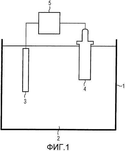 Способ электрохимического удаления металлического покрытия с конструктивной детали