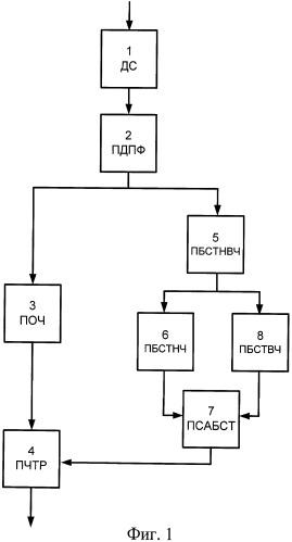 Способ определения частоты тока ротора асинхронного двигателя