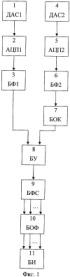 Способ частотно-временного корреляционного анализа цифровых сигналов