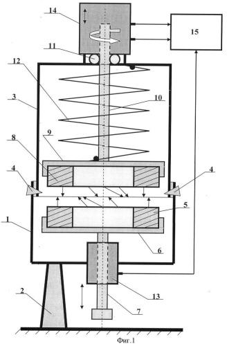 Прибор для измерения силового взаимодействия ферромагнитных тороидов