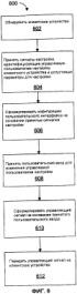 Системы и способы для предоставления распределенных пользовательских интерфейсов для конфигурирования клиентских устройств