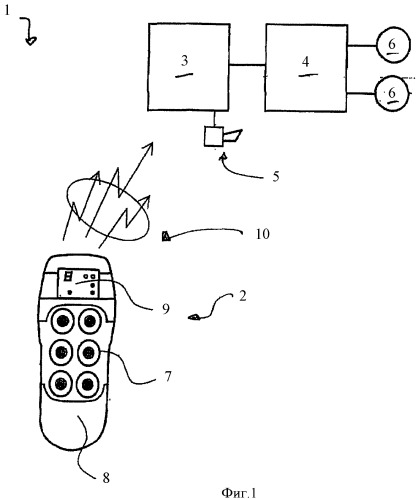 Способ и система беспроводной передачи управляющих команд в систему управления грузоподъемным механизмом