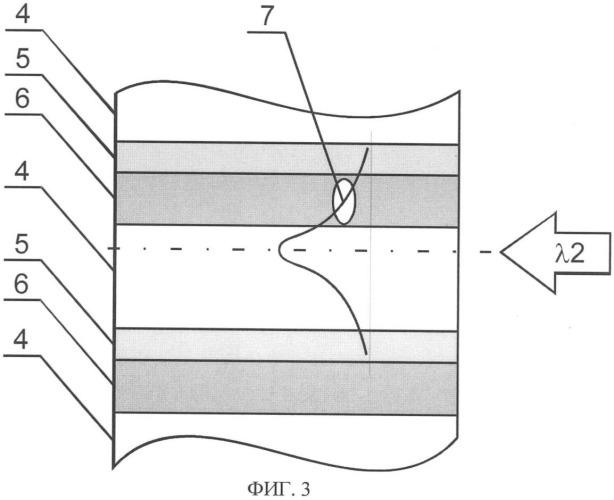 Многослойный оптический диск