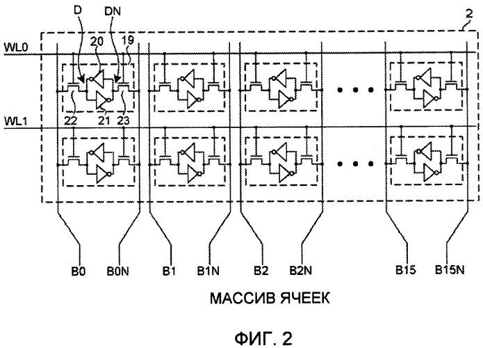 Псевдодвухпортовая память с синхронизацией для каждого порта