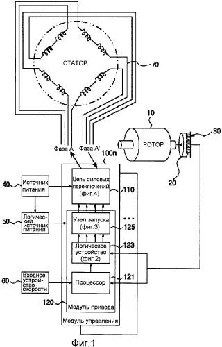 Устройство и способ для управления гибридным двигателем