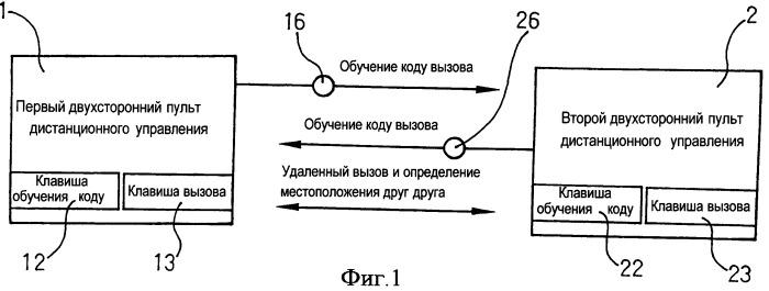 Двухсторонний блок дистанционного управления