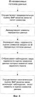 Способ оценки канала передачи данных в системе беспроводной связи (варианты)