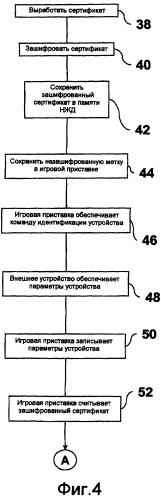 Аутентификация накопителя на жестких дисках