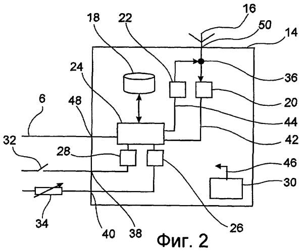 Система полевой шины для беспроводной связи
