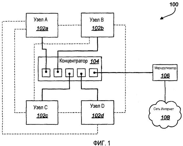 Системы и способы для управления трафиком в одноранговой сети