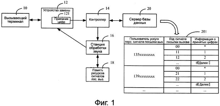 Система и способ выбора сигнала контроля посылки вызова в режиме реального времени