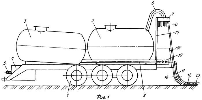 Способ и агрегат для поверхностного внесения жидкого навоза