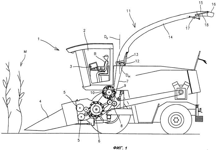 Способ перегрузки убранной массы, устройство управления для уборочной машины и уборочная машина
