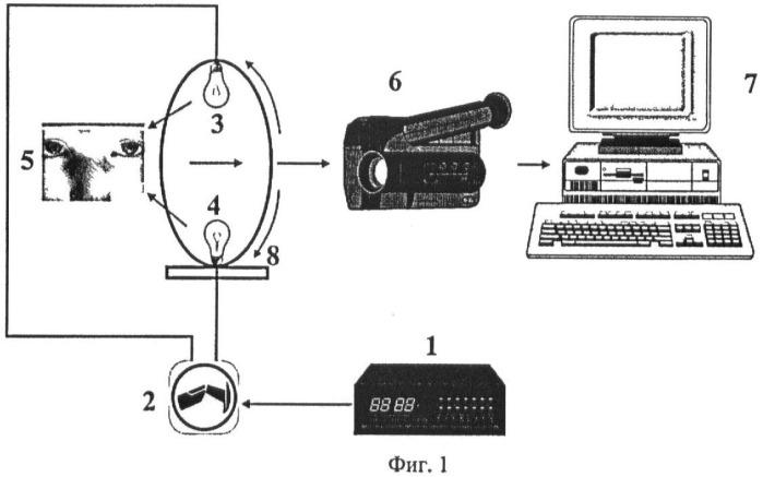 Способ подавления нистагма при движении глаз в различных направлениях