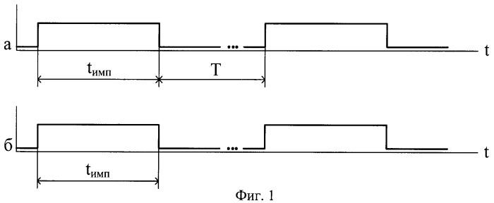 Способ определения времени обучения оценке времени инерционности зрительной системы человека