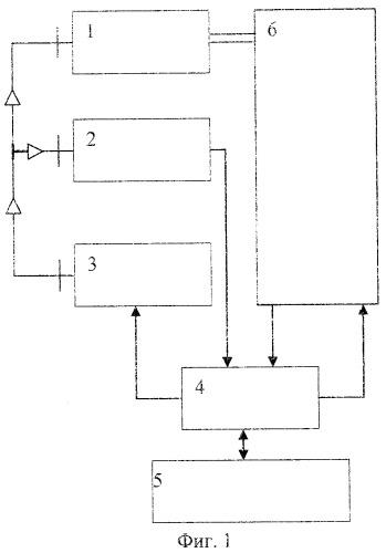Функциональная проба с компрессией тканей организма и устройство для его осуществления
