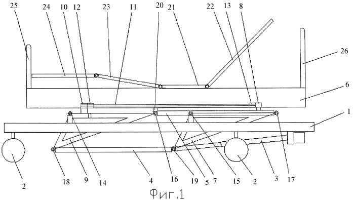 Медицинская кровать-вертикализатор