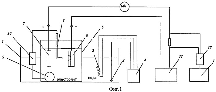 Способ изготовления мембран с регулярными нанопорами из оксидов вентильных металлов