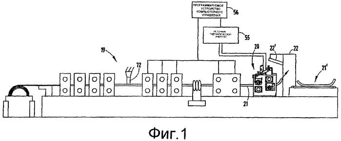 Роликовое листогибочное устройство с быстрорегулируемым устройством для образования изгибов