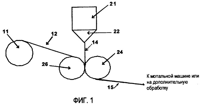 Способы производства многослойных эластомерных ламинатов и ламинаты