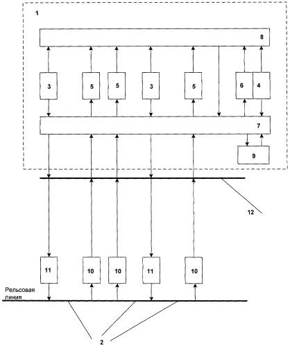 Станционная система контроля рельсовых цепей тональной частоты для высокоскоростной магистрали