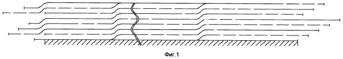 Способ формования крупногабаритных несущих конструкций из стеклоармирующего материала и формовочное устройство для его осуществления