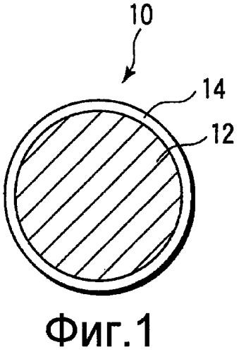 Ароматизирующая частица и сигаретный фильтр
