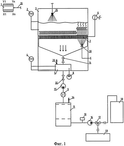 Фильтрационный автомат