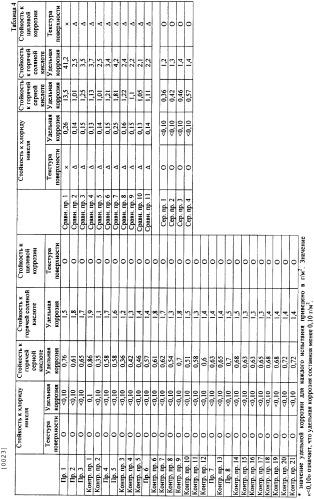 Титановый сплав для коррозионно-стойких материалов