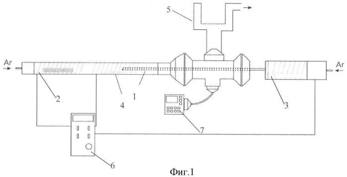 Способ получения ориентированных фторидных покрытий из газовой фазы