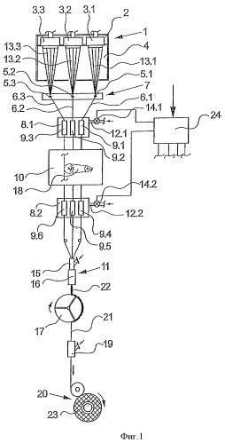 Способ и устройство для изготовления текстурированной комплексной нити