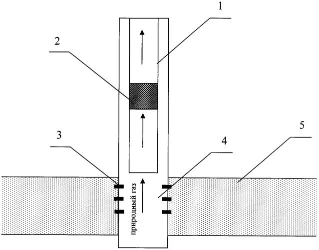 Способ эксплуатации газовых скважин на завершающем этапе разработки газовых месторождений
