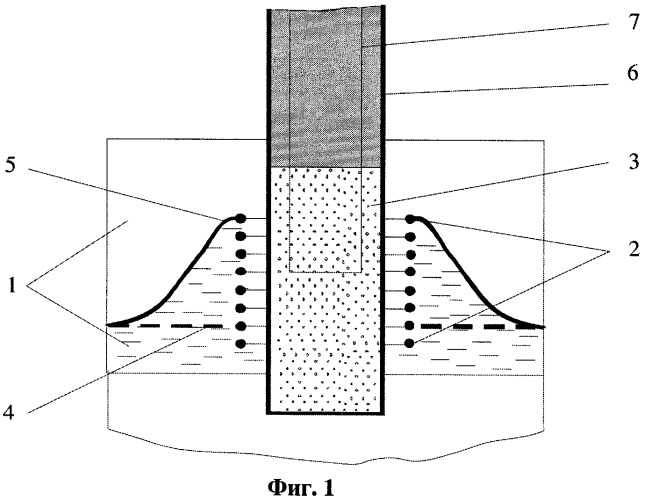 Способ изоляции притока пластовых вод в скважине со смятой эксплуатационной колонной в условиях аномально низких пластовых давлений