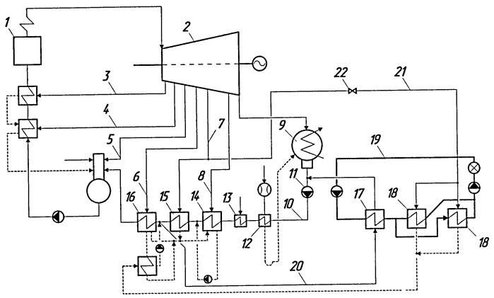 Способ работы теплоэлектроцентрали