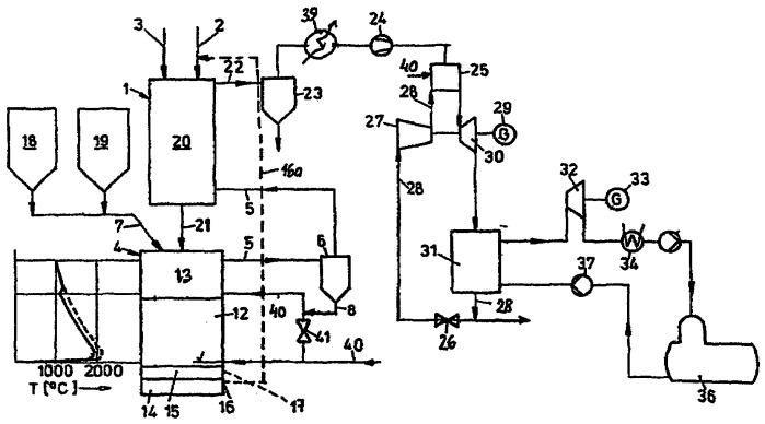 Способ и устройство для производства электрической энергии на газо- и паротурбинной (гип)-электростанции