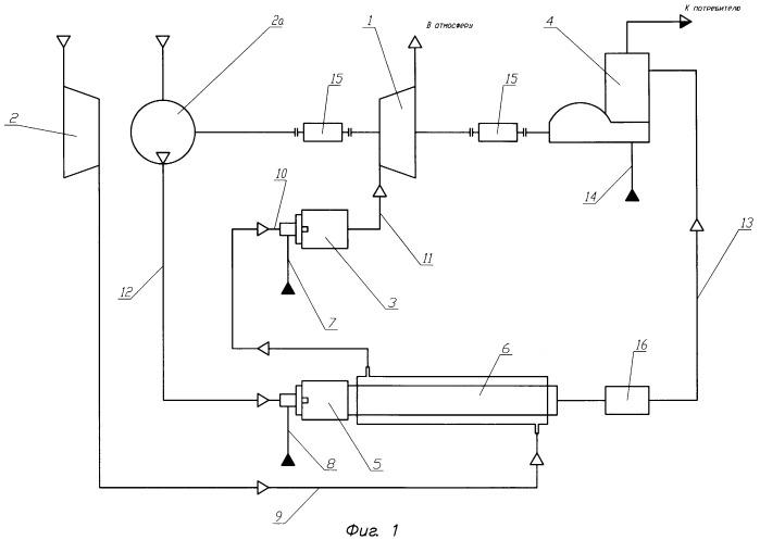 Устройство для получения и нагнетания под давлением инертных по отношению к углеводородной среде газов в составе газожидкостных смесей