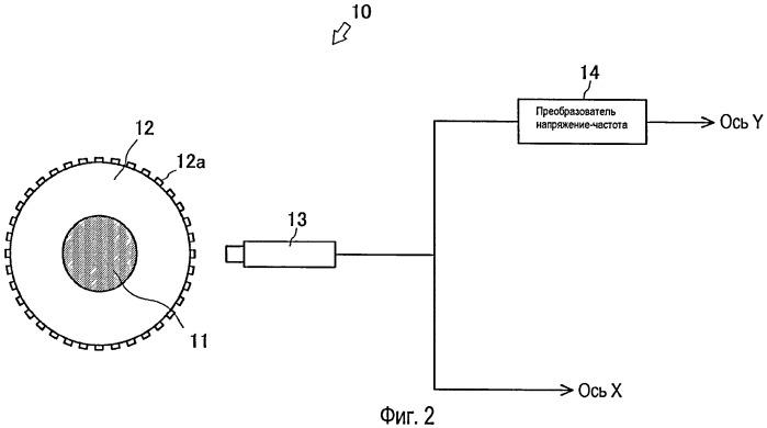 Двигатель, имеющий устройство для определения цетанового числа (варианты)
