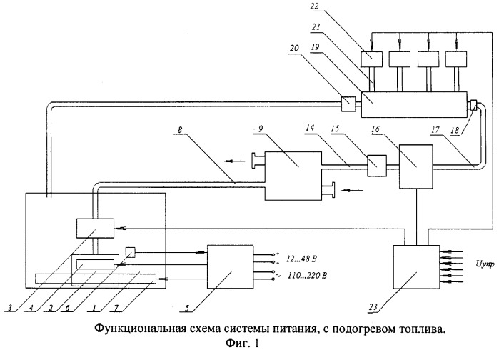 Способ формирования топливовоздушной смеси и устройство для его реализации (варианты)