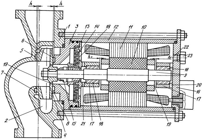 Центробежный насос с мокрым электродвигателем