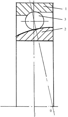 Шариковый сферический однорядный подшипник качения