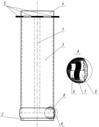 Способ испытания труб на смятие в контейнере
