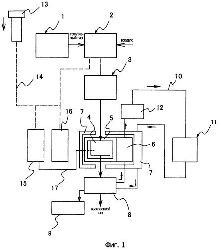 Портативное устройство для передачи тепла