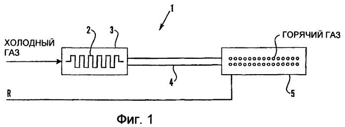 Способ и устройство подачи газа