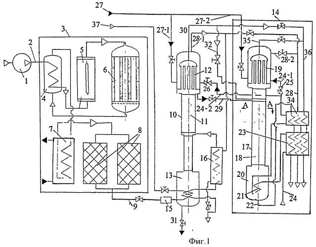 Способ получения криптоноксеноновой смеси и кислорода особой чистоты и устройство для его осуществления