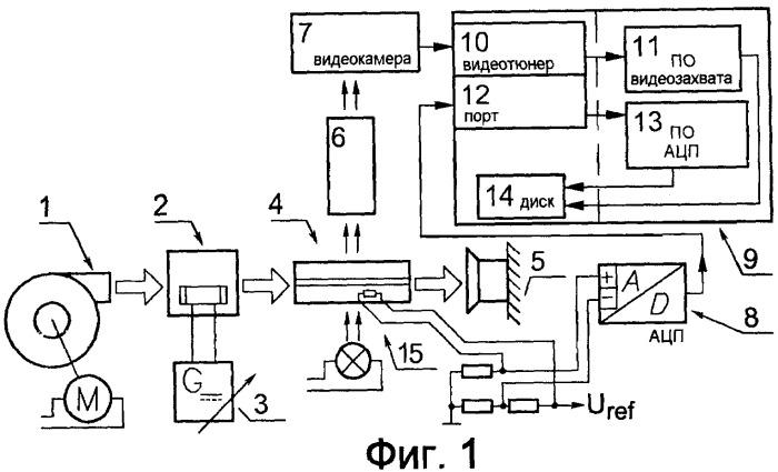 Устройство для измерения параметров кинетики кристаллизации