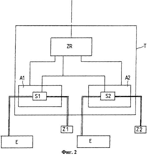 Способ автоматического распределения датчиков