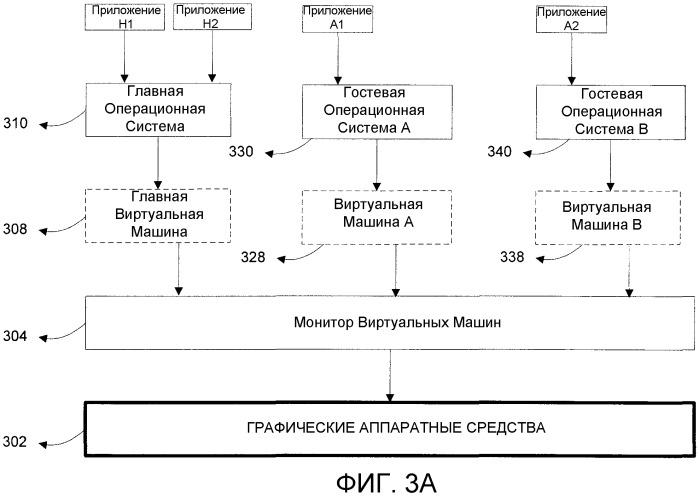 Система и способ для виртуализации графических подсистем